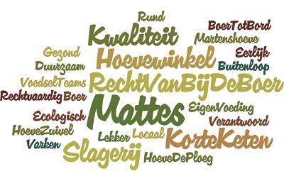 Wordcloud Mattes